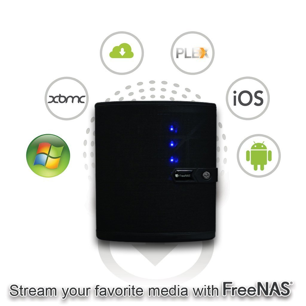 FreeNAS Mini - Network Attached Storage (Diskless) by IXSYSTEMS, INC (Image #5)