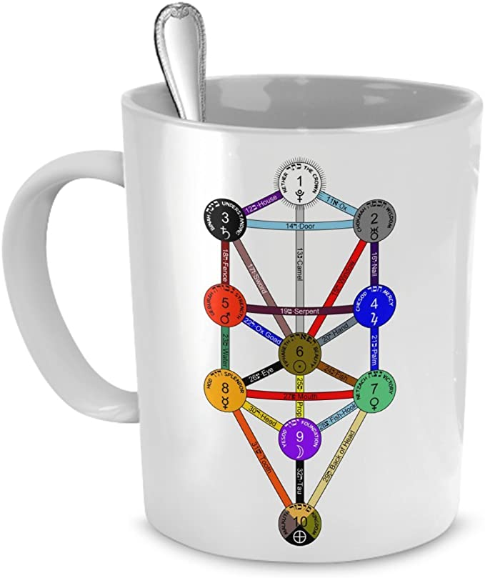 Qabalistic Coffee Mug Tree Of Life And Death Mug Esoteric Kabbalah Gift Cup Sold Only By Saroth Design Kitchen Dining Amazon Com See more ideas about tree of life, kabbalah, sacred geometry. qabalistic coffee mug tree of life and death mug esoteric kabbalah gift cup sold only by saroth design