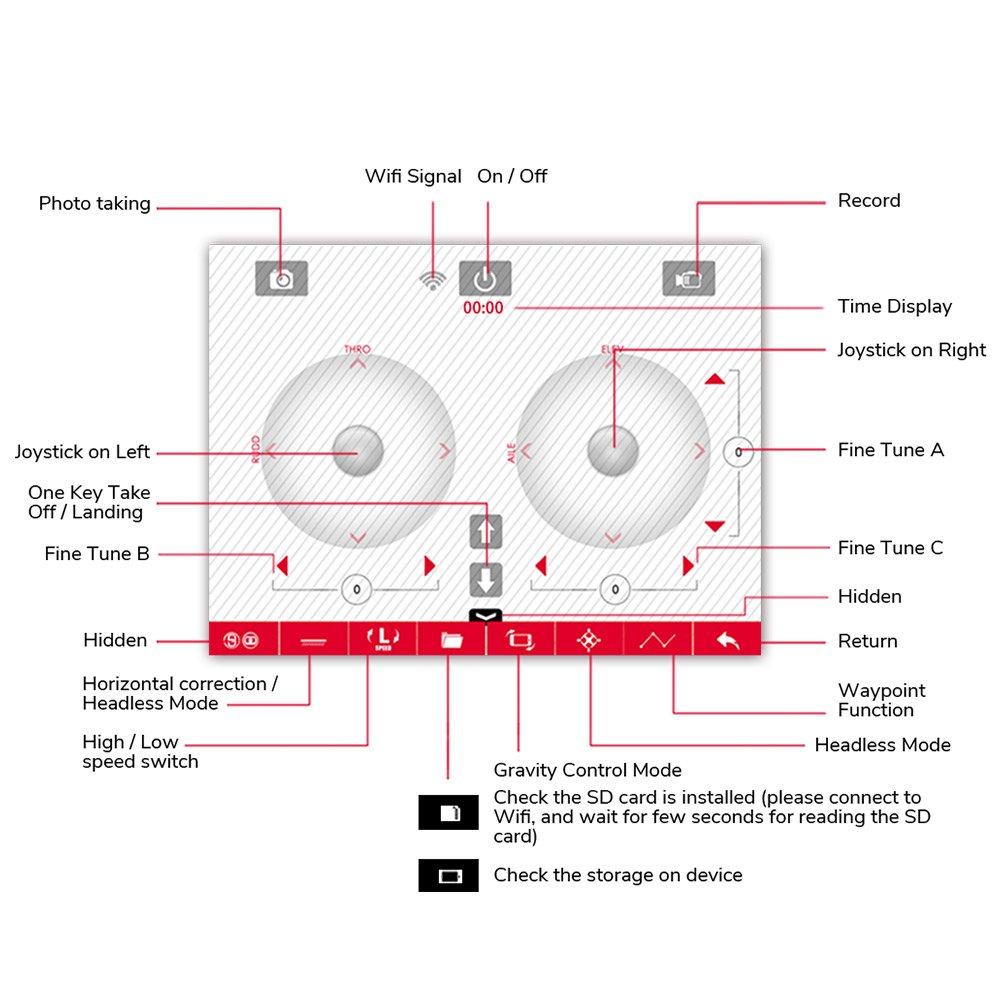 syma quadcopter wiring diagram manual data wiring diagram blog Arduino Uno Schematic syma quadcopter wiring diagram manual wiring diagrams quadrotor wiring diagram syma quadcopter wiring diagram manual