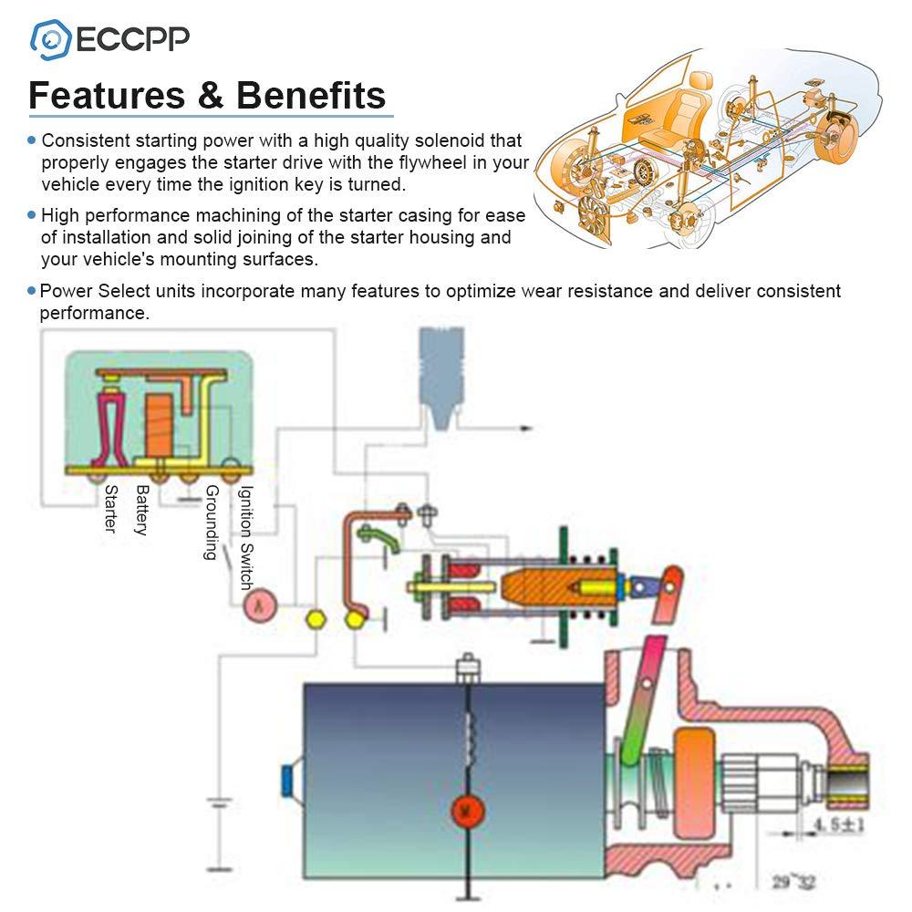 Wiring Diagram Further 1999 Chevy Cavalier Starter Wiring Diagram As