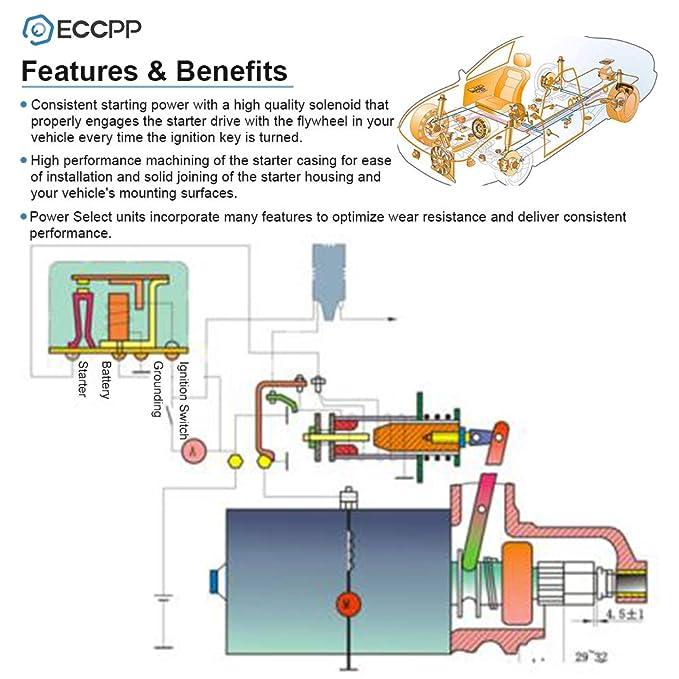 File  1998 Buick Century Engine Diagram Starter