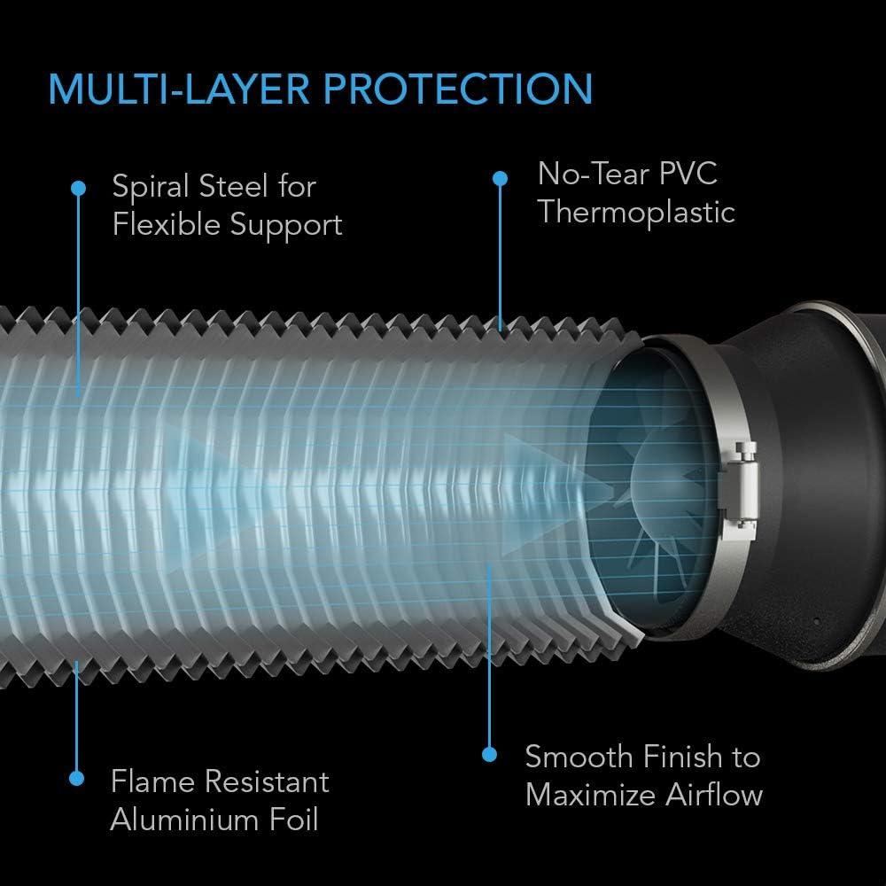 strapazierf/ähiger vierschichtiger Schutz AC Infinity Flexibler 10,2 cm Aluminiumkanal L/üftung und Abgase K/ühlung 7,6 m lang f/ür Heizung