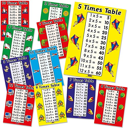 Primary Teaching Services MATHS3 A4 Numbers 2 - 12 Times Table ...
