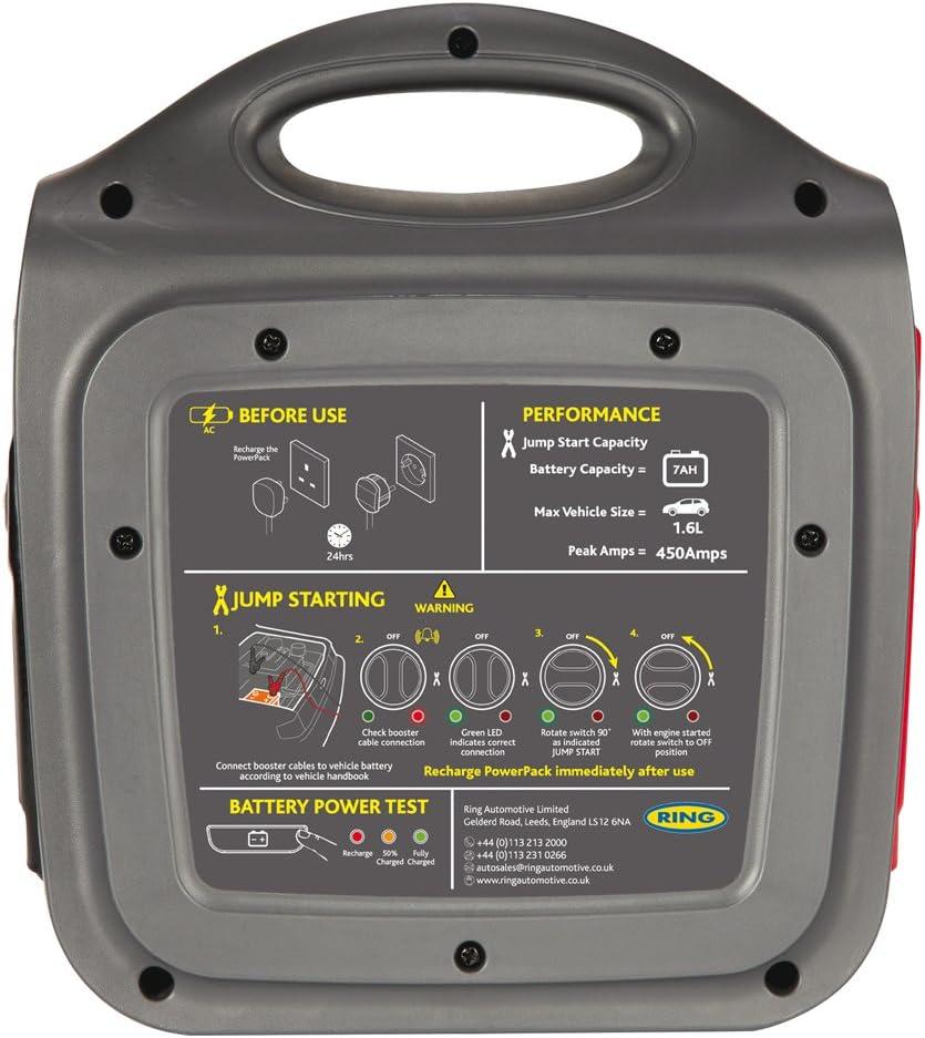 Ring Automotive Anillo rpp148 9 A portátil Jump Starter, 12 V, vehciles a 1.8L, 12 V DC luz LED Socket, energía de la batería Prueba, 2 Salidas USB: Amazon.es: Coche y moto