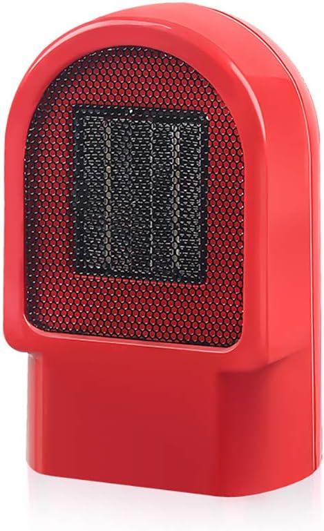 Termoventilador Mini Ventilador Eléctrico Calefactor Eléctrico ...