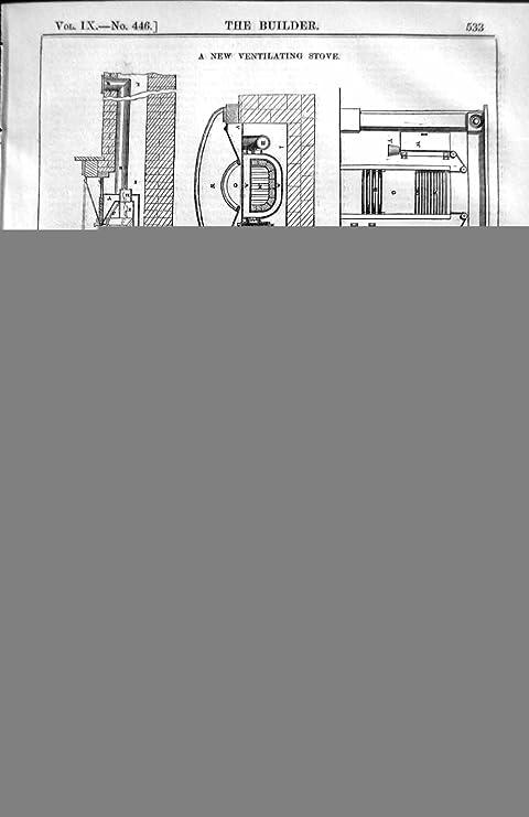 Nuevo Constructor de Ventilación 1851 de la Maquinaria de la Estufa