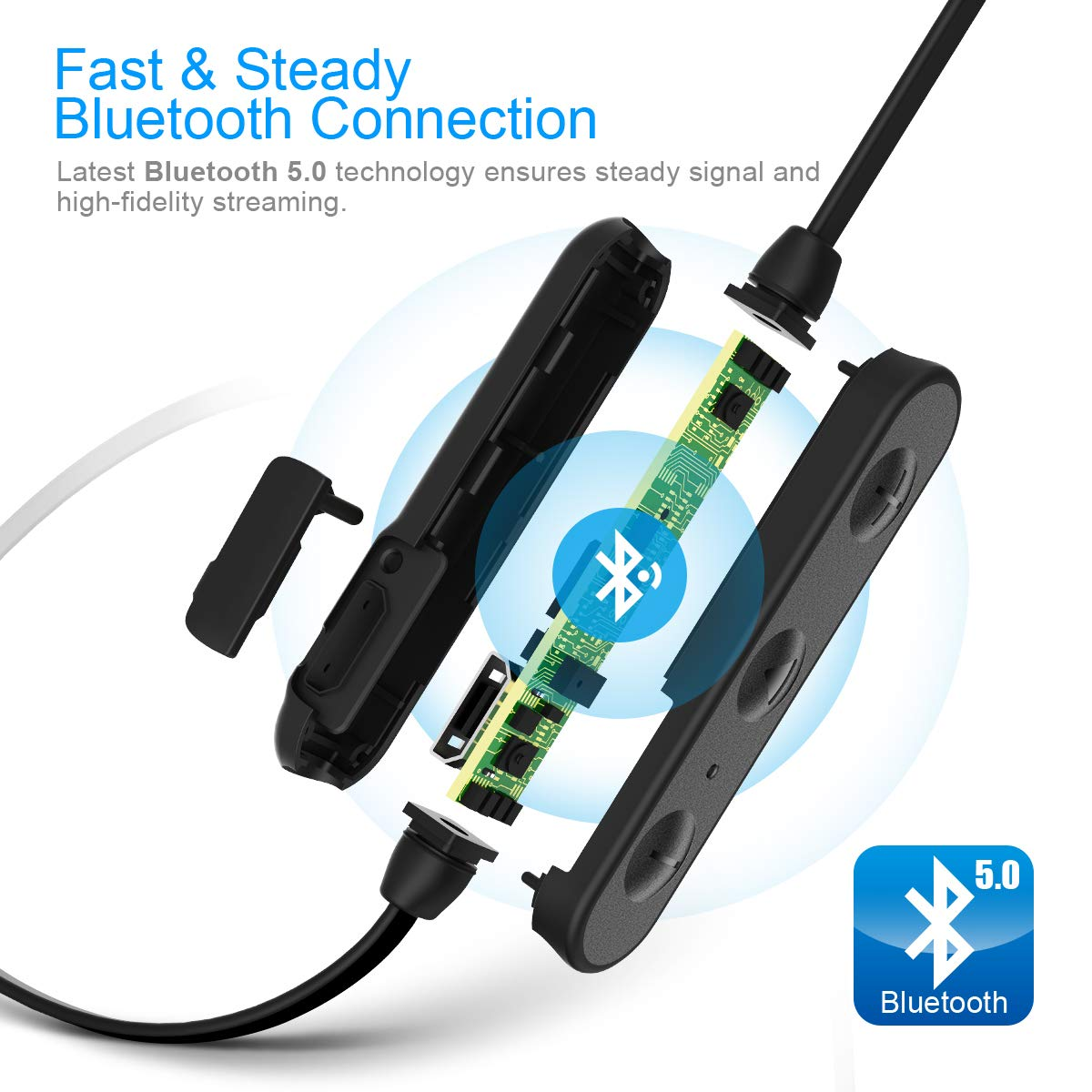 iTeknic Bluetooth Kopfhörer in Ear Magnetisches Headset, mit 24-Stunden Spielzeit/Wasserschutzklasse IPX4, Kabellos Stereo Sport Ohrhörer für MP3, IOS und Android Smartphones