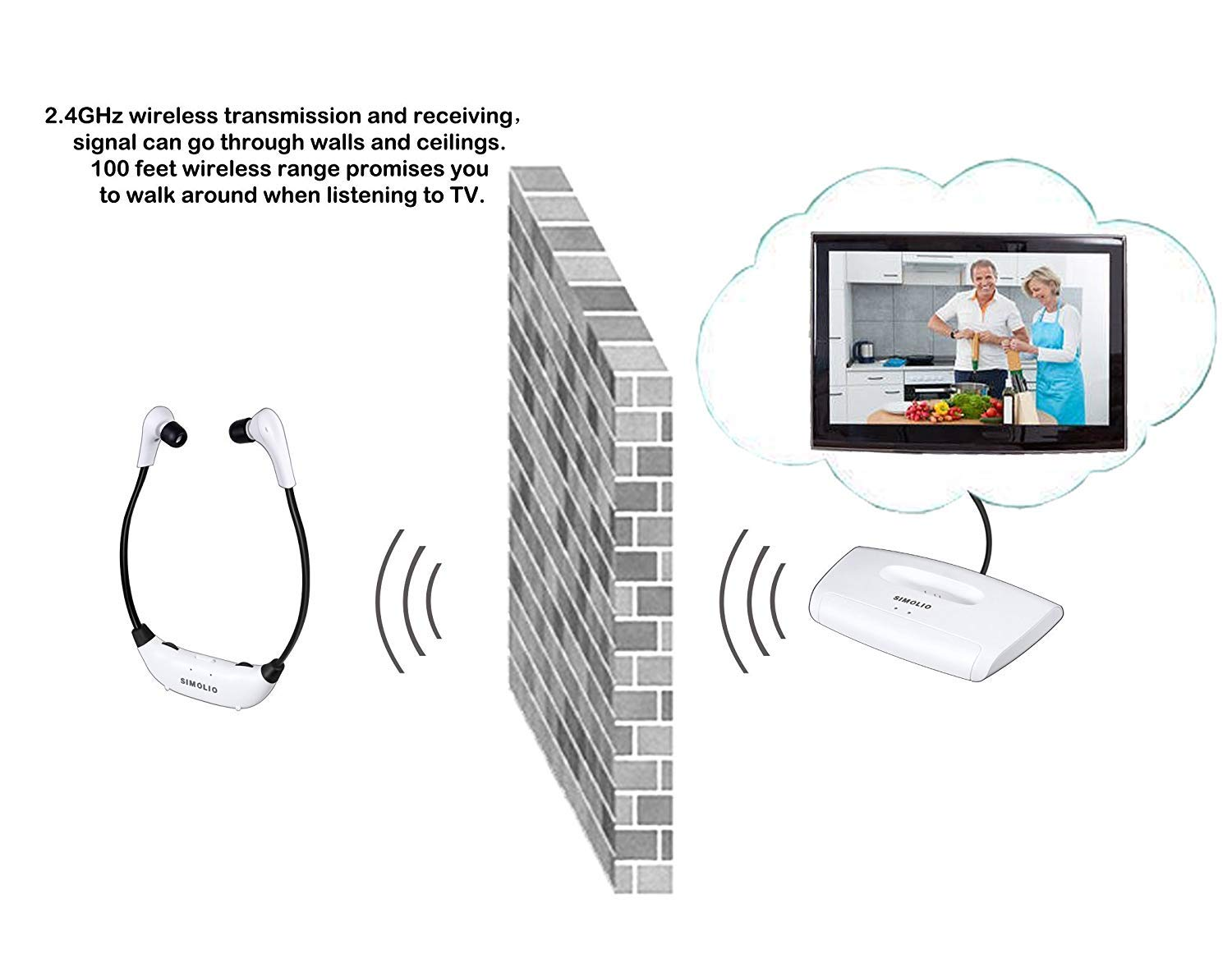 Simolio Wireless Tv Headsets Hearing Aid Devices Winter Haven Beltone Aids Circuitry Electronics