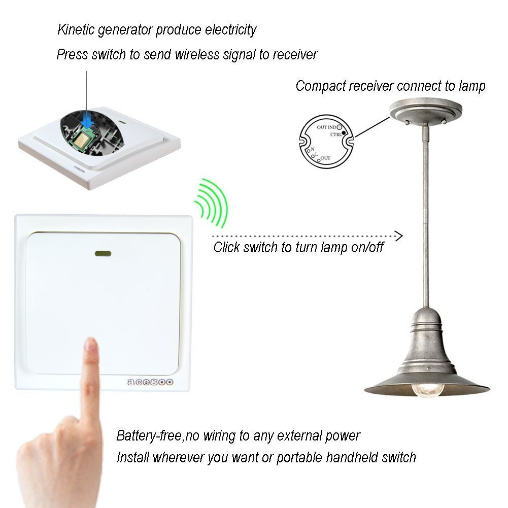Acegoo Wireless Wall Switch Self Powered Kinetic No Wiring Light Diagram Uk How To Wire A Ceiling Rose Battery Required Remote Control Lighting Appliances Sync Works With Receiver