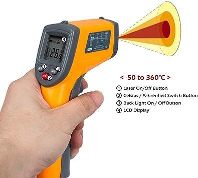 Termometro Uso Laboratorio / Conozca para que se utilizan los materiales de medición de volumen, de medición, de trituración, de calentamiento, de combinación de sustancias, de soporte, etc.