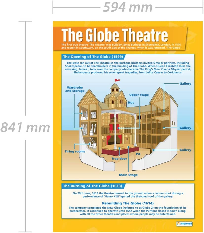 Gloss Paper measuring 850mm x 594mm   Theatre Posters for the Classroom A1 Drama Posters The Globe Shakespeare Theatre Education Charts by Daydream Education