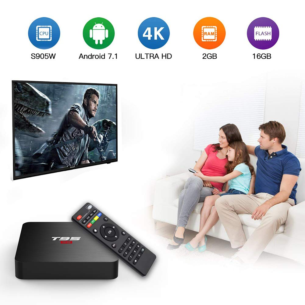 T95 S2 Android 7.1 TV BOX 2GB RAM//16GB ROM Amlogic S905W Quad Core TV BOX Support 2.4Ghz WiFi H.265 HDMI DLNA Mini Smart TV BOX