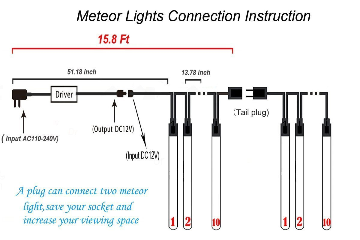 Circuit Diagram Led Light Bulb Trusted Wiring Driver Lamp Meteor Smart Diagrams U2022 12 Vdc With Power