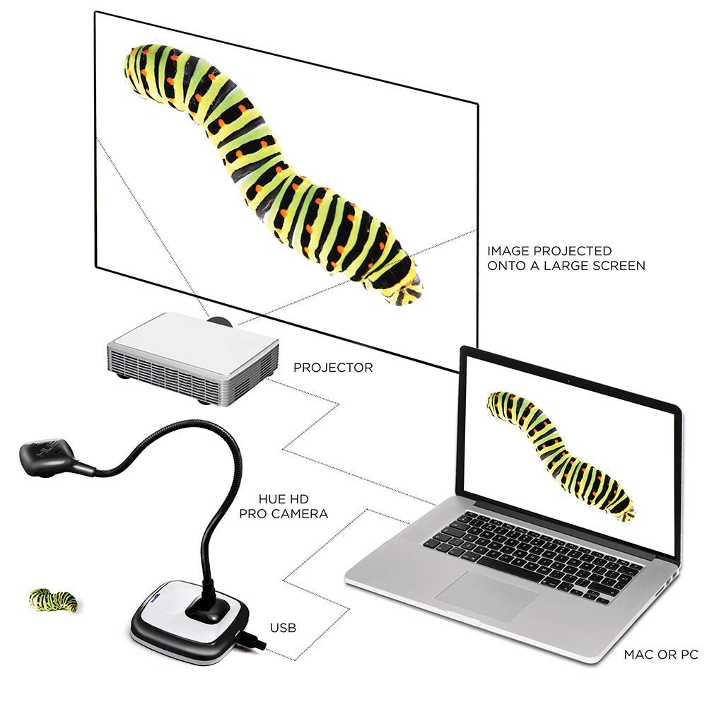 Schwarz Dokumentenkamera USB f/ür Windows und Mac Kamera HUE HD Pro