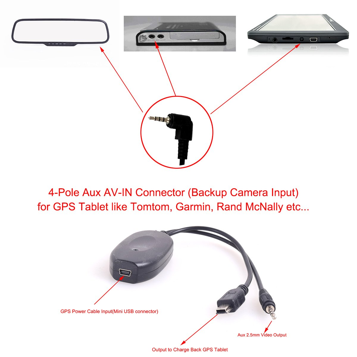 Car 2.4G Wireless Video Cable for Backup Camera to GPS Tablet Aux 2.5mm AV-IN