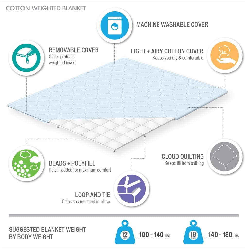 """Beautyrest Deluxe Weighted Adult, Ogee Quilted 100% Cotton, Glass Beads Filling, and Removable Cover Calming Heavy Blankets, 60"""" x 70""""-18Lbs, Navy"""