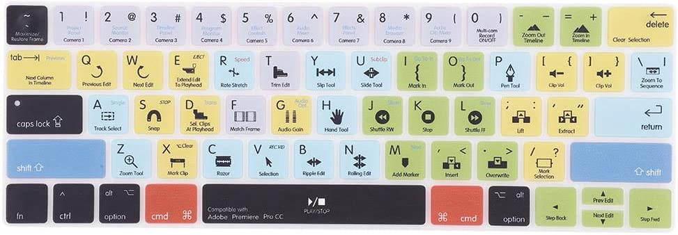 Cubierta del teclado para Macbook Cubierta de polvo para barra táctil de 13/15 pulgadas Cubierta ultra delgada para teclado a prueba de polvo Película ...