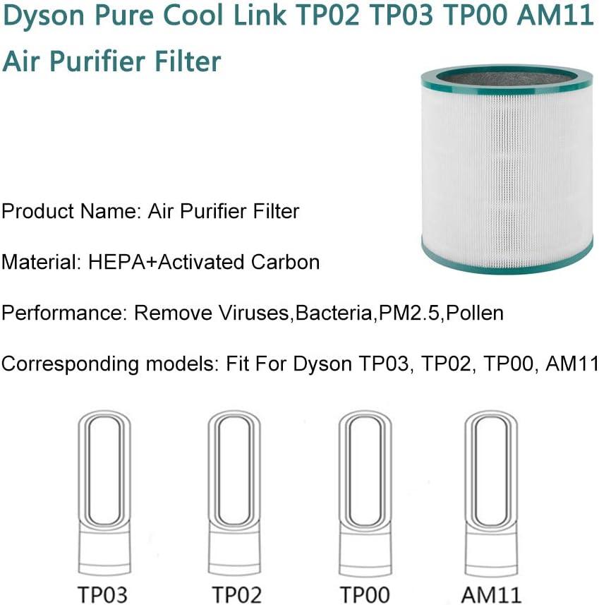iAmoy Reemplazo de Filtro HEPA Compatible Dyson Pure Cool Link ...