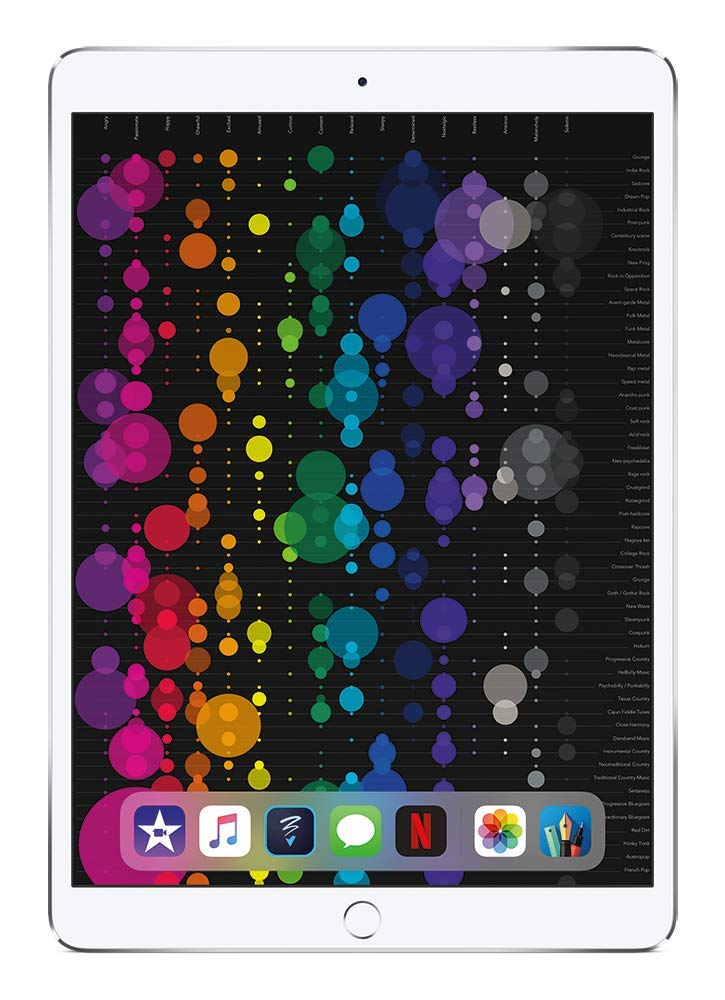 Apple iPad Pro (10.5-inch, Wi-Fi, 64GB) - Silver by Apple (Image #2)