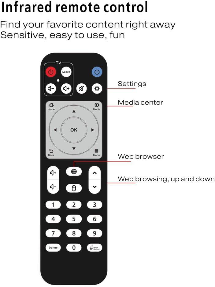 Beelink infrarrojos mando a distancia para TV Box: Amazon.es ...