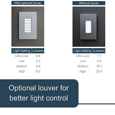 Legrand Pass /& Seymour Radiant NTLFULLWCC6 Full LED Night Light White for sale online