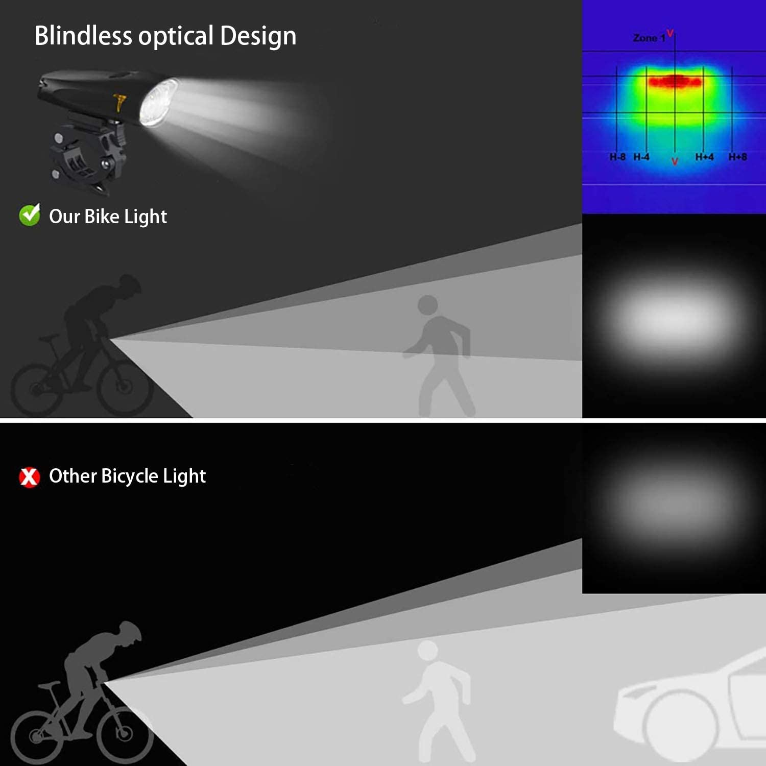 VISION DL 500 Lumen Led Bicycle Light,USB Rechargeable Bicycle Headlight.Bike Light Front has 2 Light Modes.