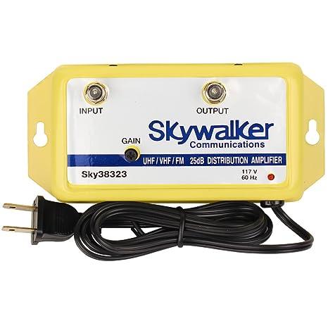 Review Skywalker Signature Series SKY38323