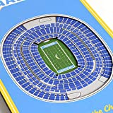 YouTheFan NFL Los Angeles Chargers 8x32 3D Stadium