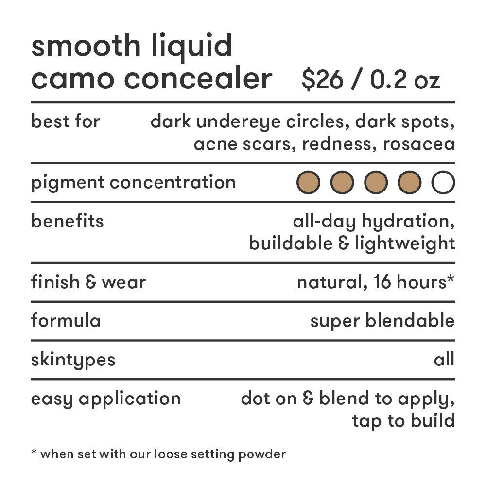 Dermablend Smooth Liquid Concealer, Fair, 0.2 Fl. Oz. by Dermablend (Image #8)
