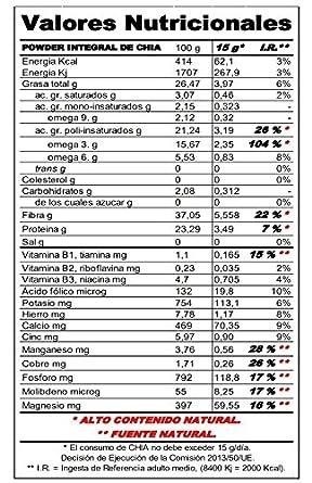Harina de semilla de chia, no desgrasada 1 kg: Amazon.es: Alimentación y bebidas