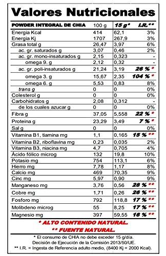 Harina de semilla de chía no desgrasada, 0.5 kg: Amazon.es: Alimentación y bebidas