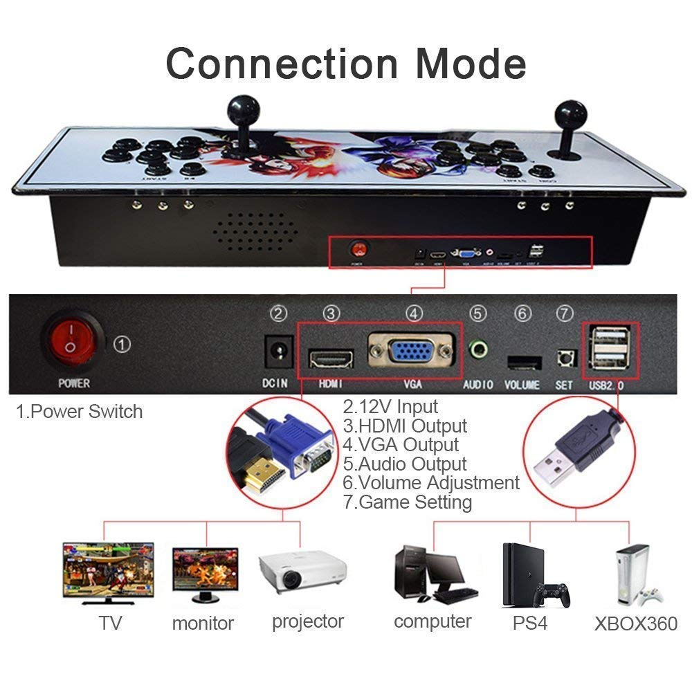 MOSTOP 3D & 2D Arcade Video Game Console 2350 Games in 1 Pandora's Box 160 3D Games 1080P HD 2 Players Arcade Machine with Double Joystick Support Expand 6000+ Games (2350 White King of Fighters) by MOSTOP (Image #6)
