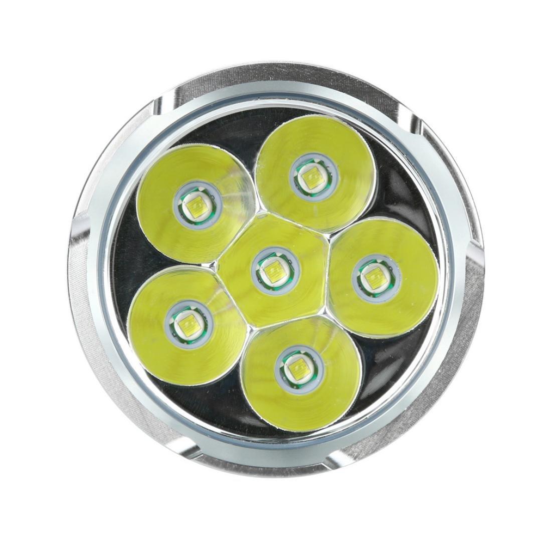 linterna frontal led recargable Sannysis linterna 25000 led alta potencia 25000 linterna lumenes soporte linterna bicicleta Hunting Flashlight ab241f