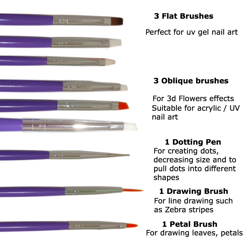 Amazon nail art brushes dotting pens marbling detailing amazon nail art brushes dotting pens marbling detailing painting striping tools 20pc kit set with roll up pouch best for nail art and facial prinsesfo Choice Image