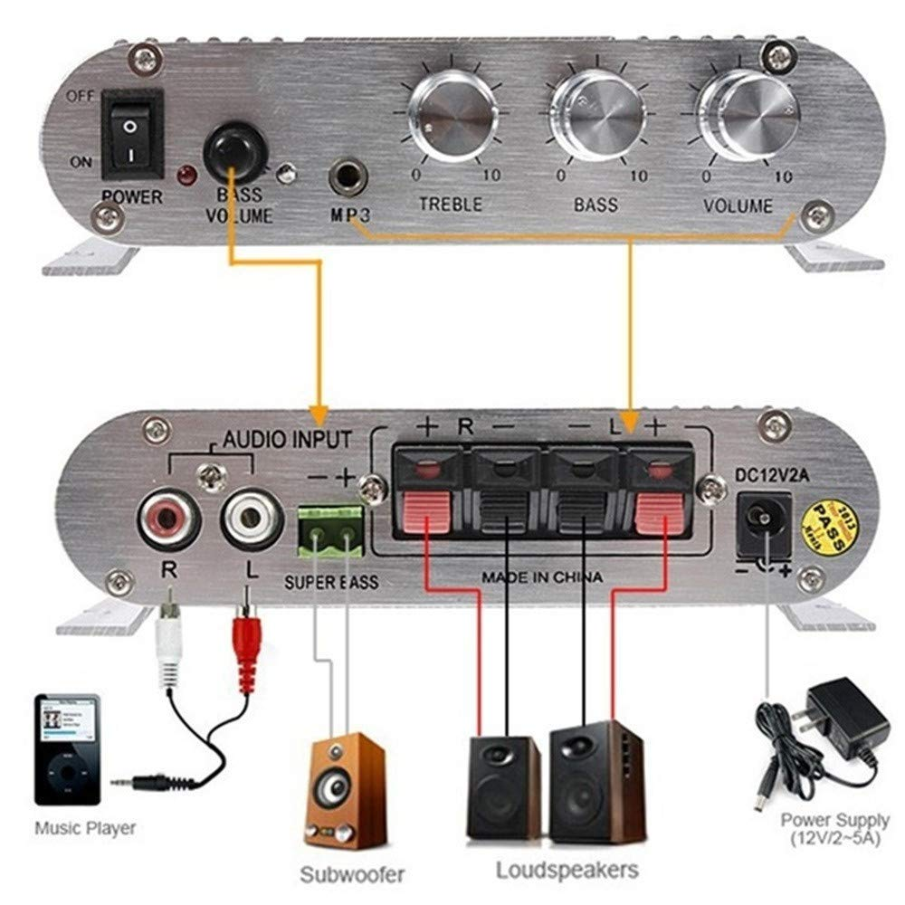 Obershein Sale HiFi Cd Mp3 Radio Car Home Audio Stereo Bass Speaker Amplifier Booster 12V 200W Silver by Obershein (Image #2)