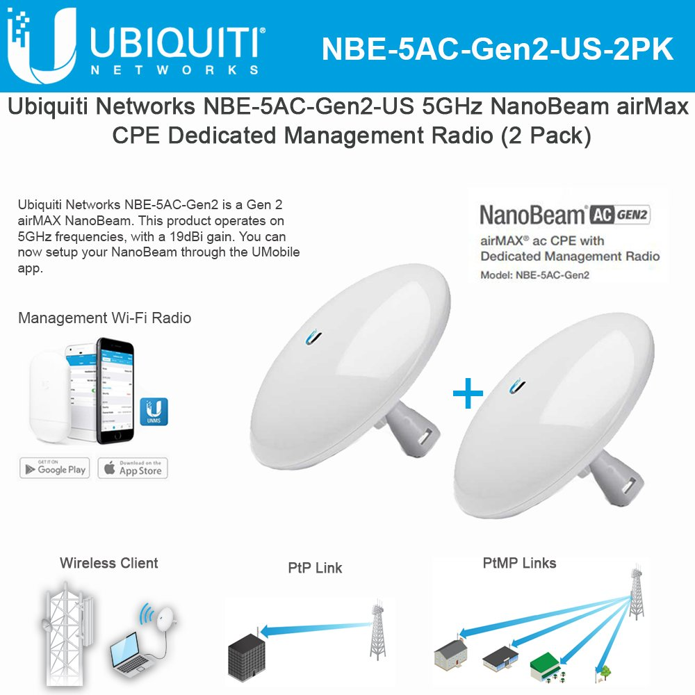 NanoBeam AC Gen2 NBE-5AC-Gen2-US 5GHz airMAX CPE with Dedicated Management Radio Bridge (2 Pack) by UBNT Systems