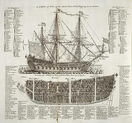 Amazon Warship 18th Century Art Poster Diagram Cutaway 24x36