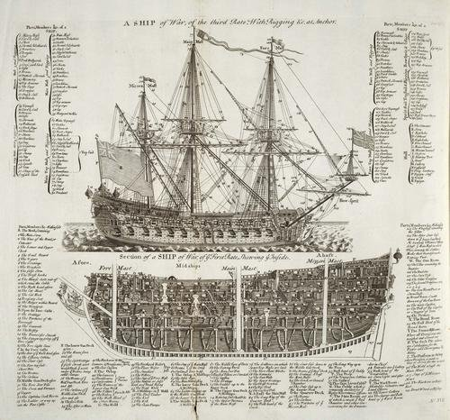 - Warship 18Th Century Art Poster Diagram Cutaway 24x36