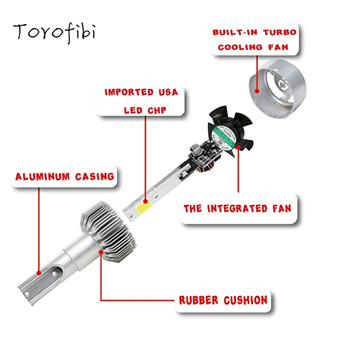 Amazon.com: Torofibi 9007/HB5 LED Headlight Kits-Flip COB Chips-60W 7600LM 6000K-Dual Hi/Lo Beam Bulbs(Pack of 2): Automotive