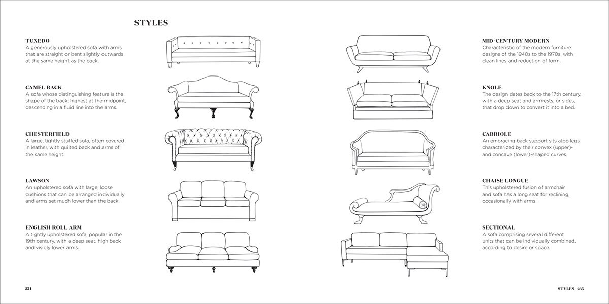Sofas: 340 Iconic Designs: Amazon.es: Agata Toromanoff ...