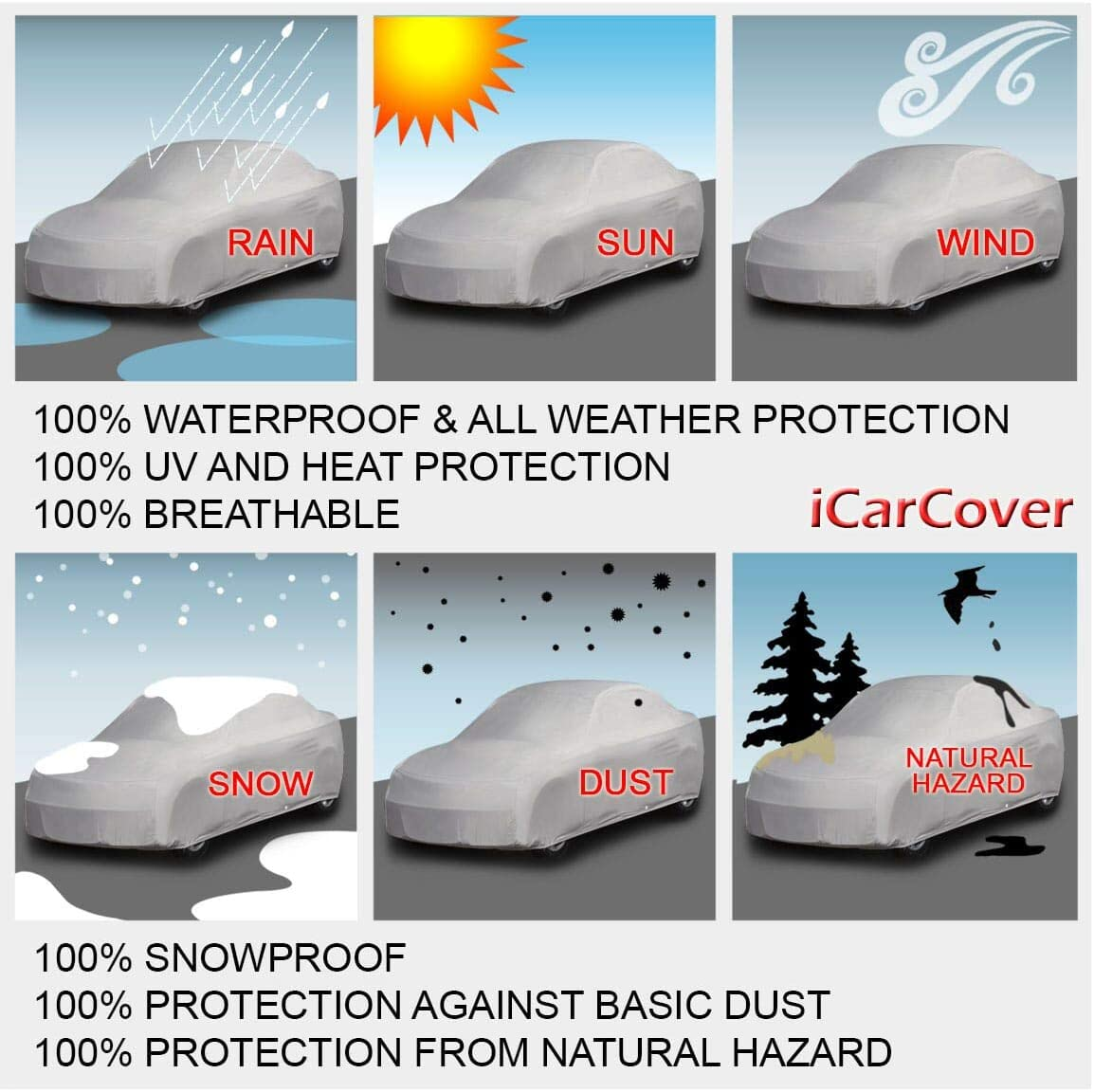 iCarCover Fits. BMW Z3 1996 1997 1998 1999 2000 2001 2002 Ultimate Waterproof Custom-Fit Car Cover