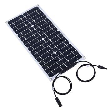 Aufee Panel Solar, Cargador de energía de batería de Panel ...
