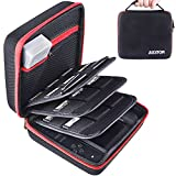 AUSTOR Carrying Case Protective Storage Case for Nintendo 2DS, Red