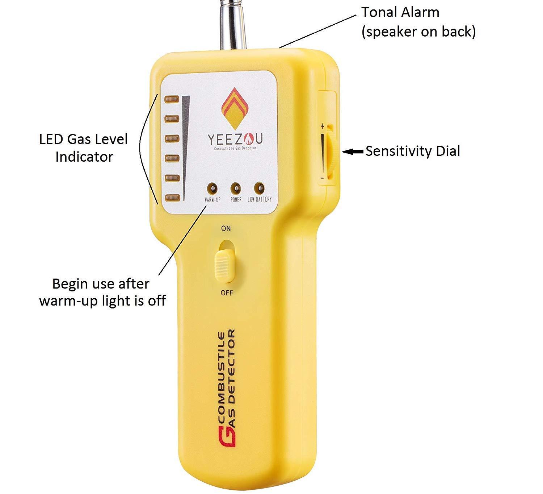Detector de Gas Natural, Detector de Fugas de Gas Propano, Detector de Gas Butano, Sensor Portátil de Gas Explosivo, Probador de Gas Metano, GLP, GNL; ...