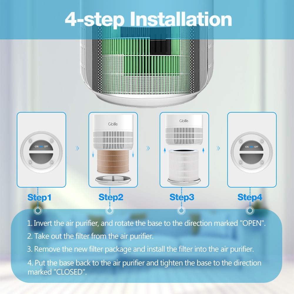 GBlife Filtro purificador de aire Hepa 4 etapas: Amazon.es: Hogar