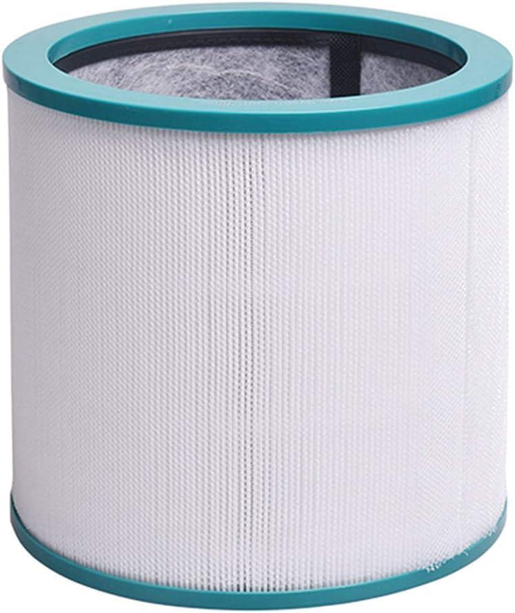 NeedSpares Filtro HEPA de Repuesto Apto para purificador de Aire ...