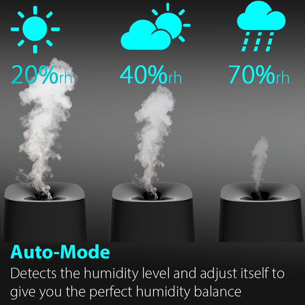 Amazon.com: Ultrasonic Cool-Mist Humidifiers, Cold Air 3.15L Capacity Smart  Eco-Friendly and Energy Saving Humidifiers for Bedroom, Home, ...