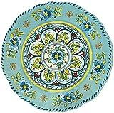 Le Cadeaux Madrid Turquoise - Set of 4 Appetizer Plates