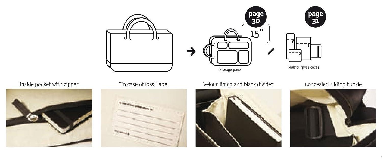 Moleskine Utility Bag,Black,One Size