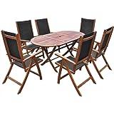 Amazon.de: Drehteller / Drehplatte für Tisch - Gartenmöbel